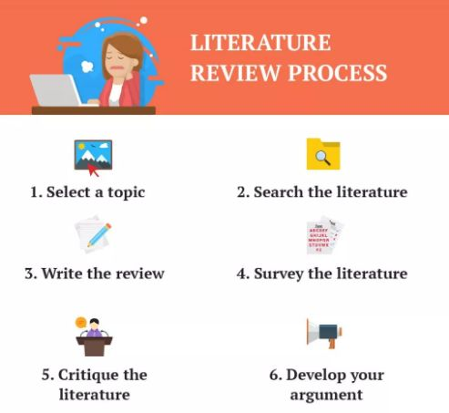 怎么写Literature Review?